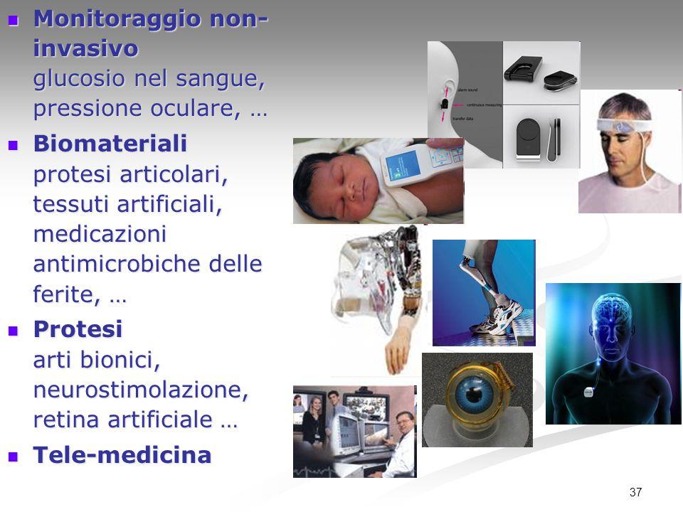 Monitoraggio non-invasivo glucosio nel sangue, pressione oculare, …
