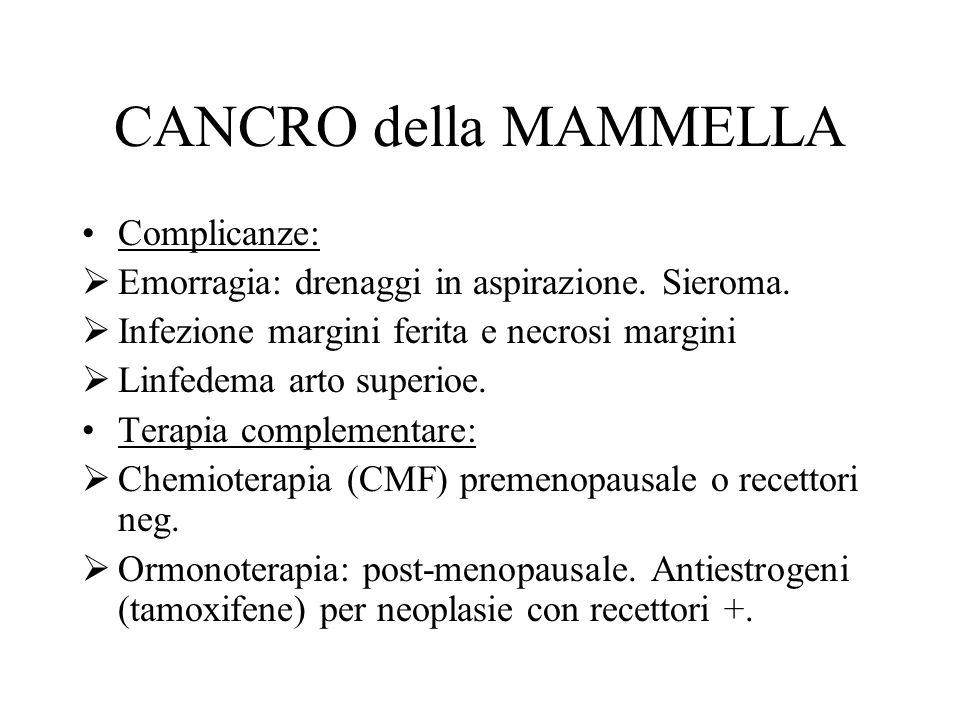 CANCRO della MAMMELLA Complicanze: