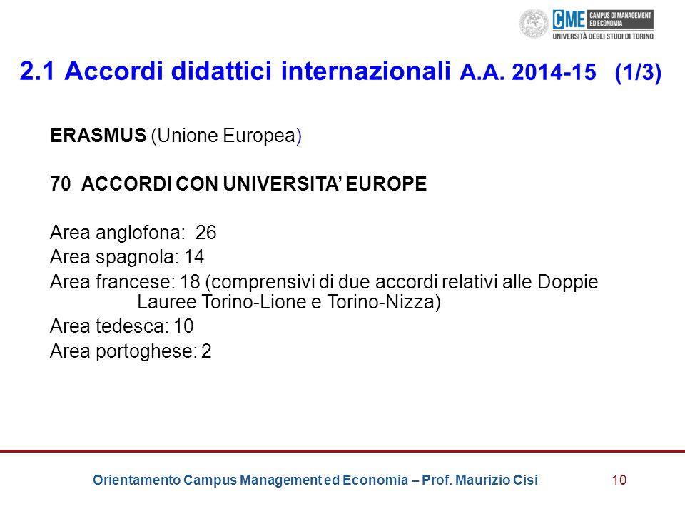 2.1 Accordi didattici internazionali A.A. 2014-15 (1/3)