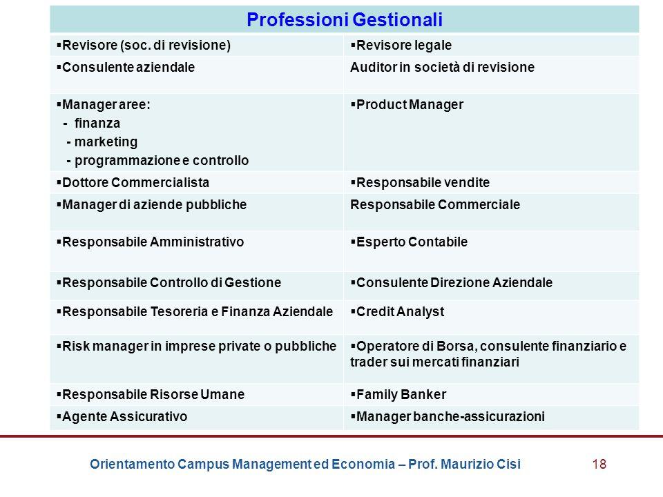 Professioni Gestionali