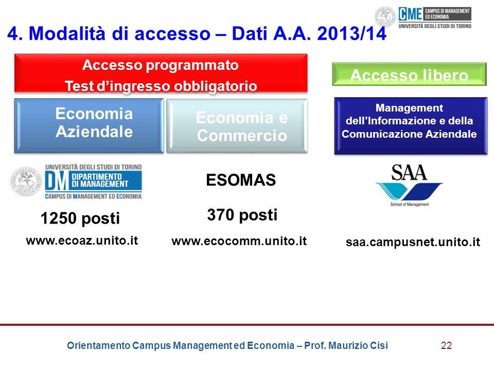 4. Modalità di accesso – Dati A.A. 2013/14