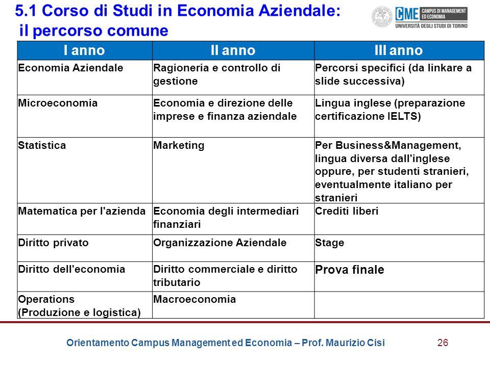 5.1 Corso di Studi in Economia Aziendale: il percorso comune