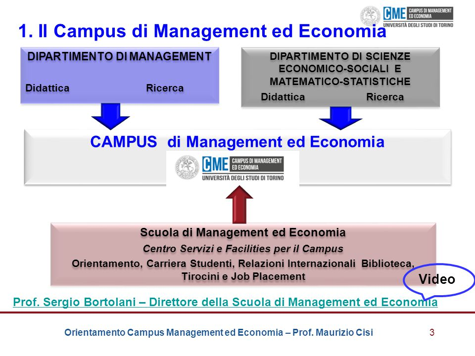 1. Il Campus di Management ed Economia