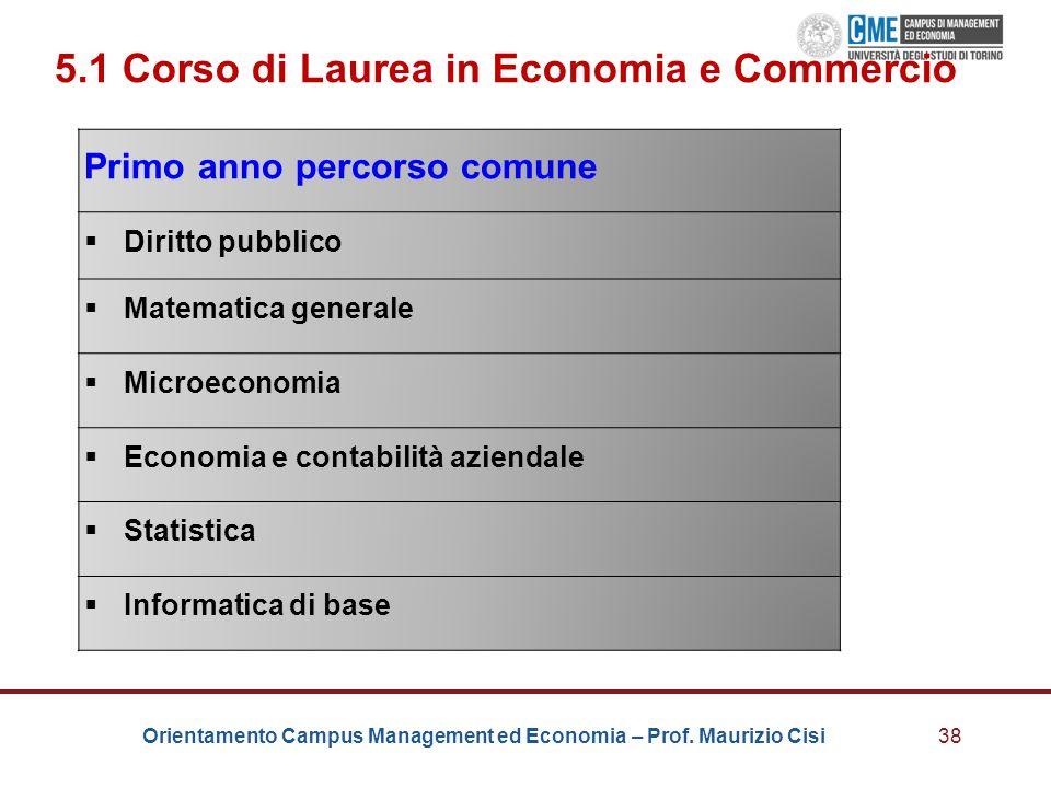 5.1 Corso di Laurea in Economia e Commercio