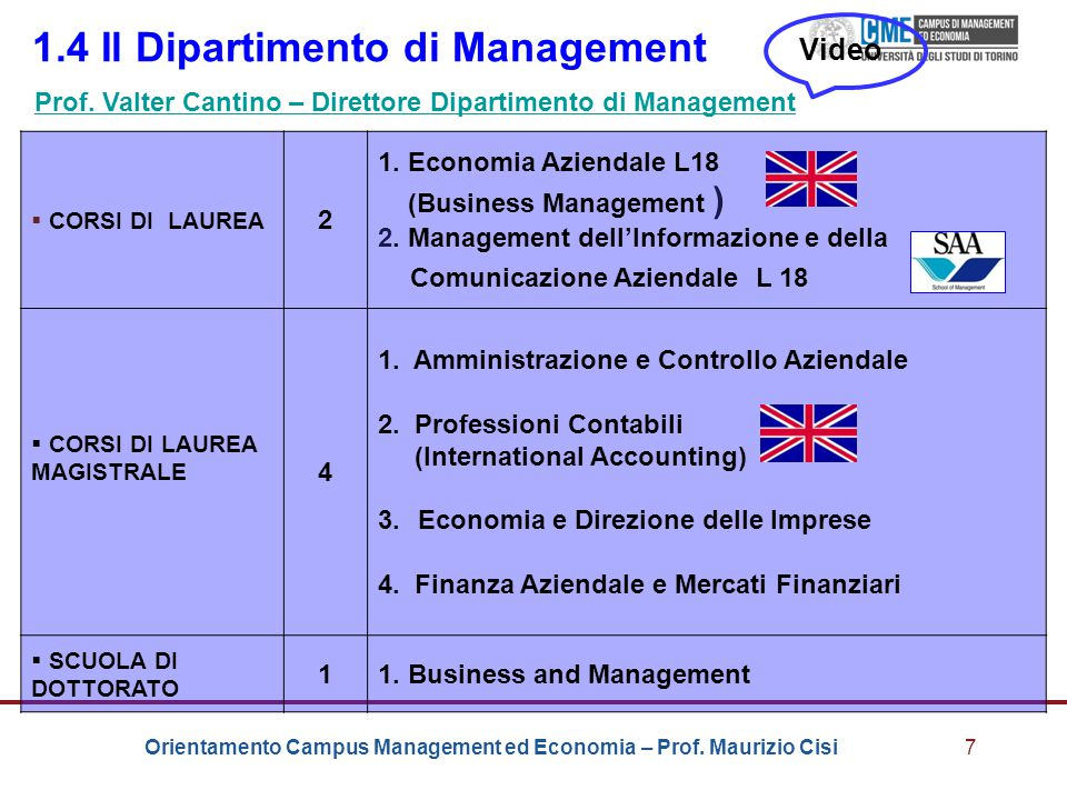 1.4 Il Dipartimento di Management