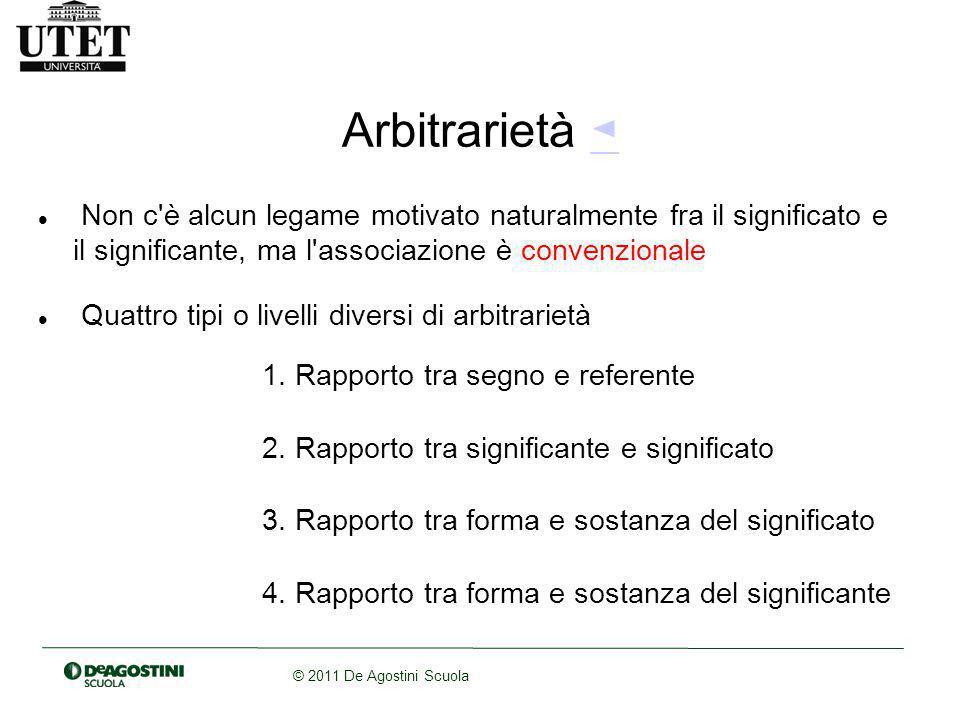 Arbitrarietà ◄ Non c è alcun legame motivato naturalmente fra il significato e il significante, ma l associazione è convenzionale.