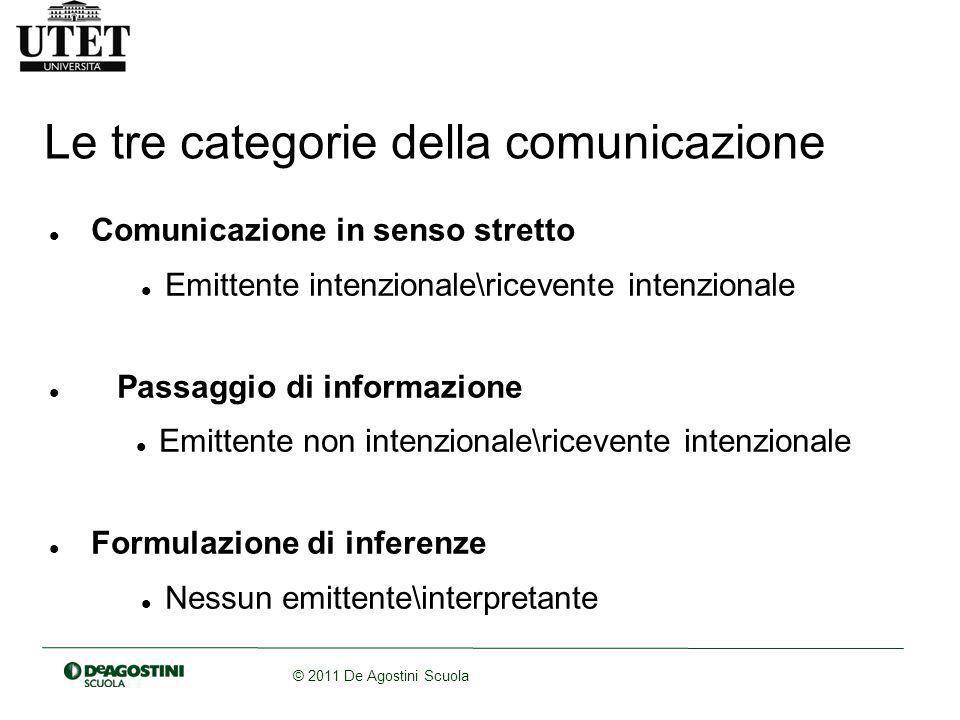Le tre categorie della comunicazione