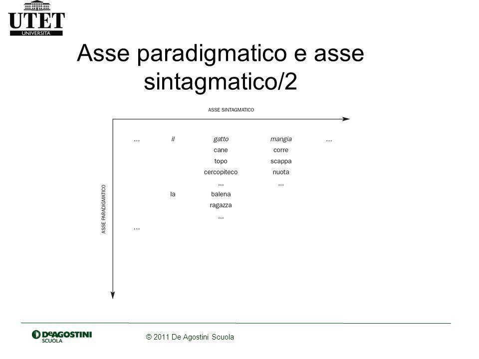 Asse paradigmatico e asse sintagmatico/2