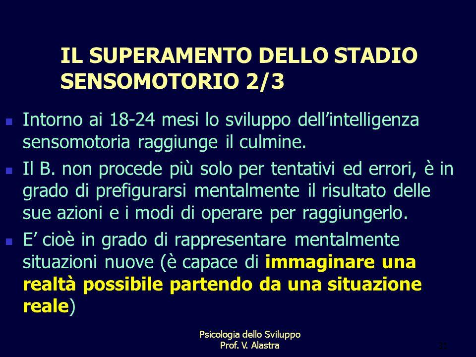IL SUPERAMENTO DELLO STADIO SENSOMOTORIO 2/3