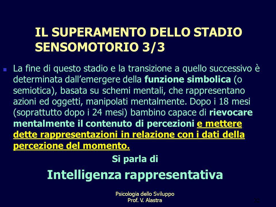 IL SUPERAMENTO DELLO STADIO SENSOMOTORIO 3/3