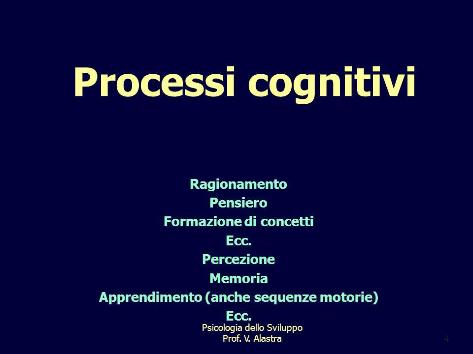 Formazione di concetti Apprendimento (anche sequenze motorie)
