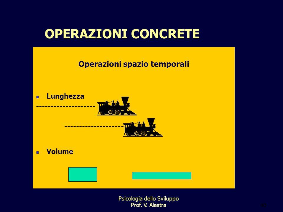 Operazioni spazio temporali