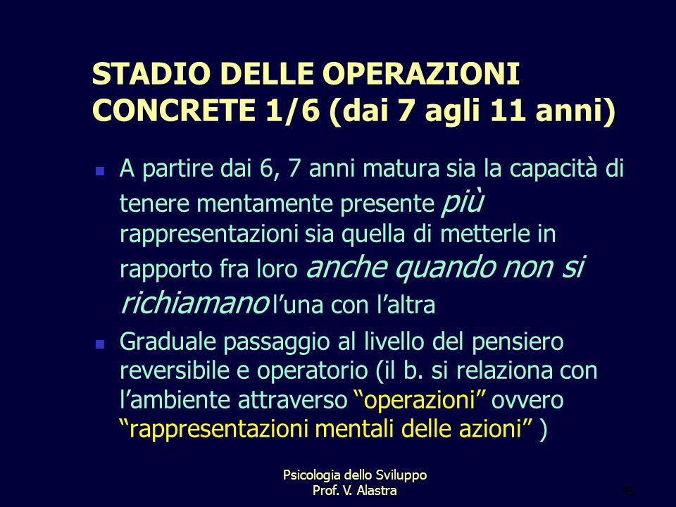 STADIO DELLE OPERAZIONI CONCRETE 1/6 (dai 7 agli 11 anni)