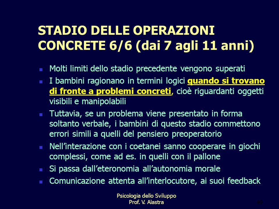 STADIO DELLE OPERAZIONI CONCRETE 6/6 (dai 7 agli 11 anni)