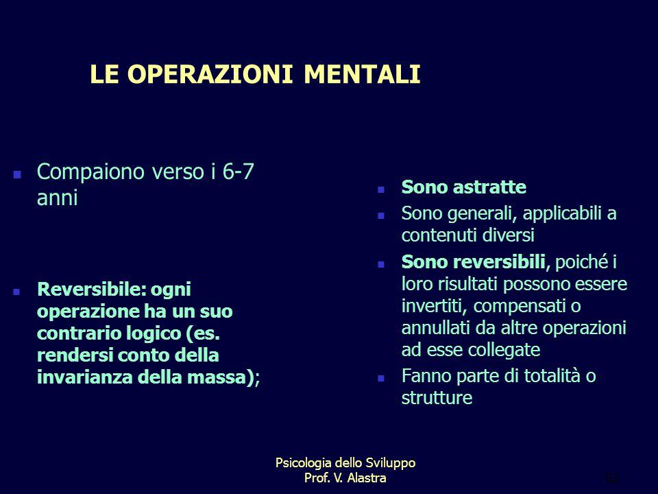 Psicologia dello Sviluppo Prof. V. Alastra