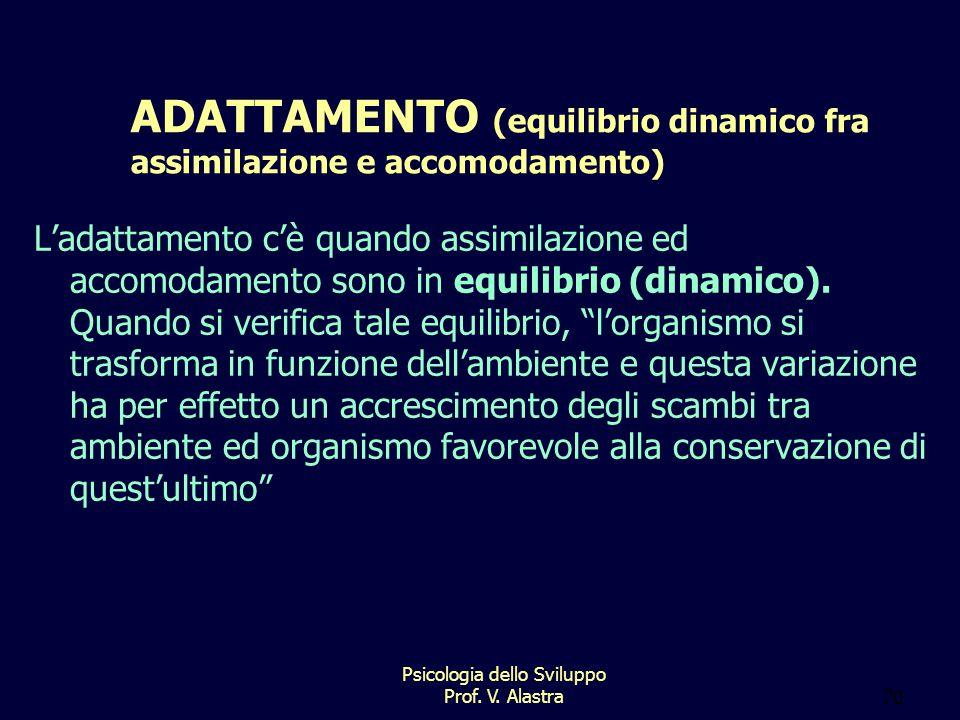 ADATTAMENTO (equilibrio dinamico fra assimilazione e accomodamento)