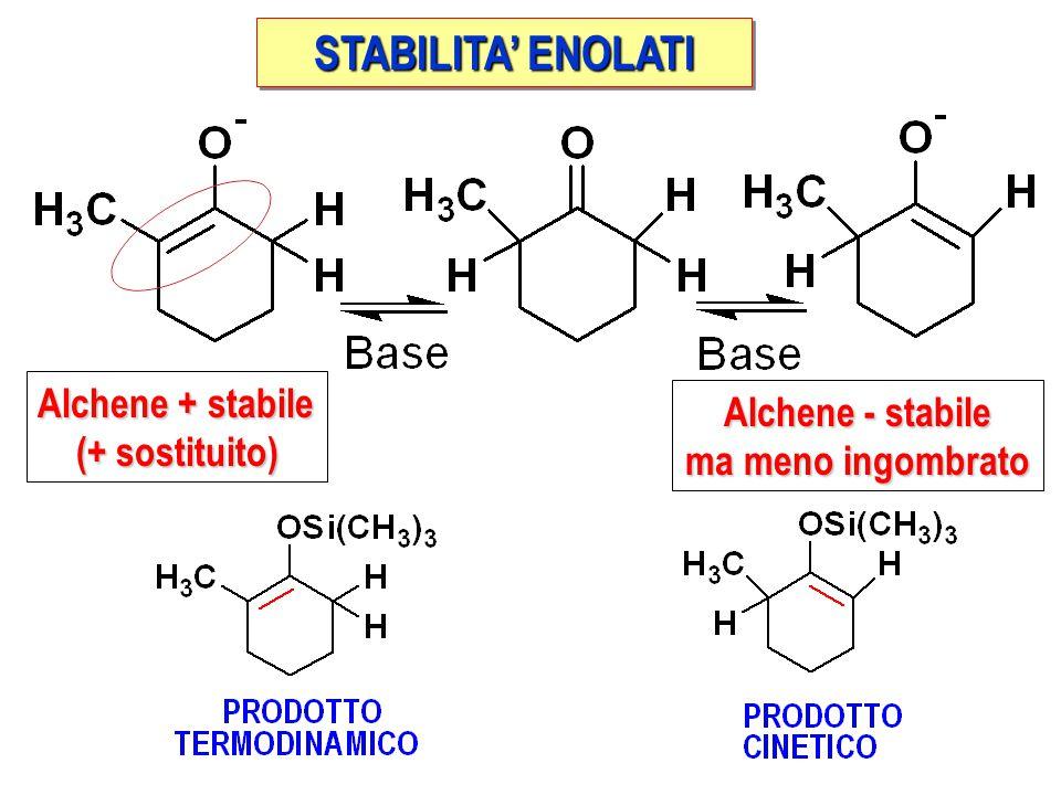 STABILITA' ENOLATI Alchene + stabile Alchene - stabile (+ sostituito)