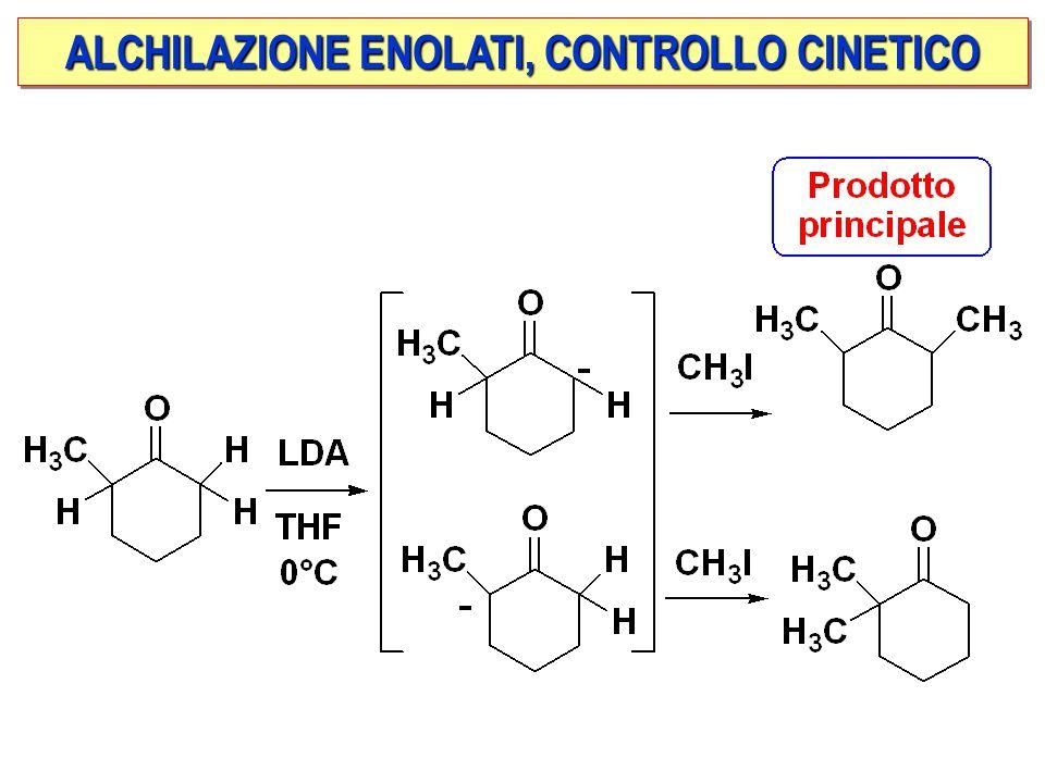 ALCHILAZIONE ENOLATI, CONTROLLO CINETICO