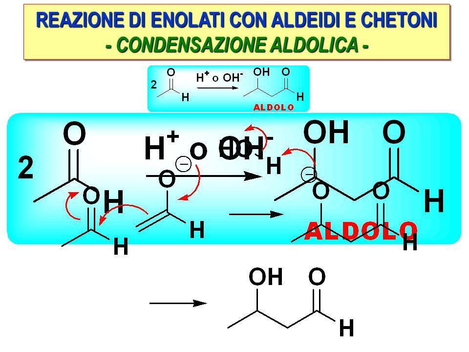 REAZIONE DI ENOLATI CON ALDEIDI E CHETONI - CONDENSAZIONE ALDOLICA -