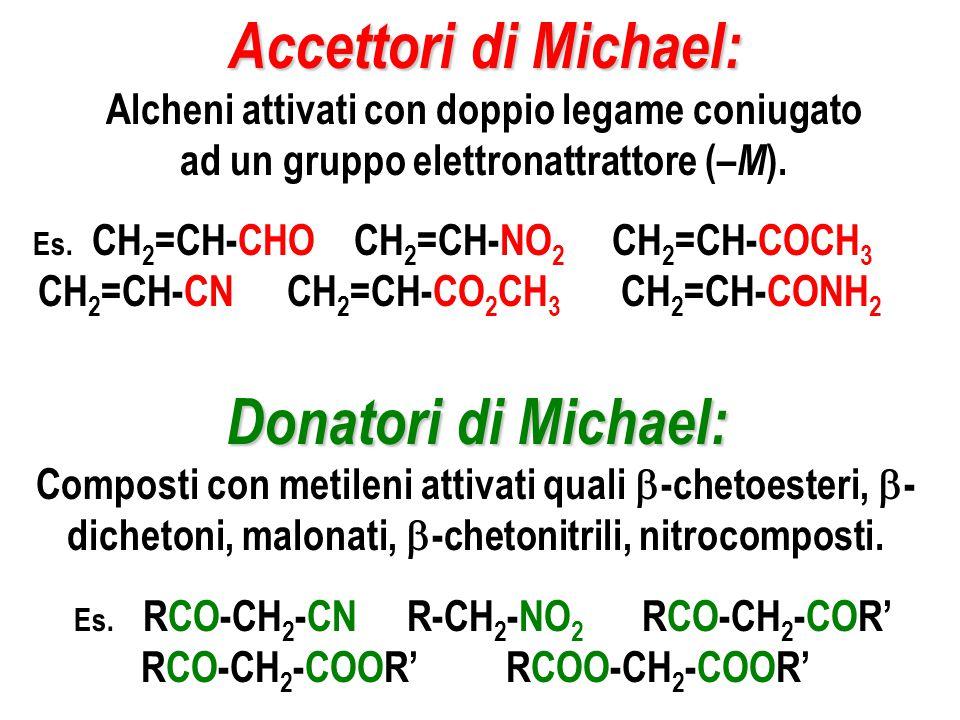 Accettori di Michael: Donatori di Michael: