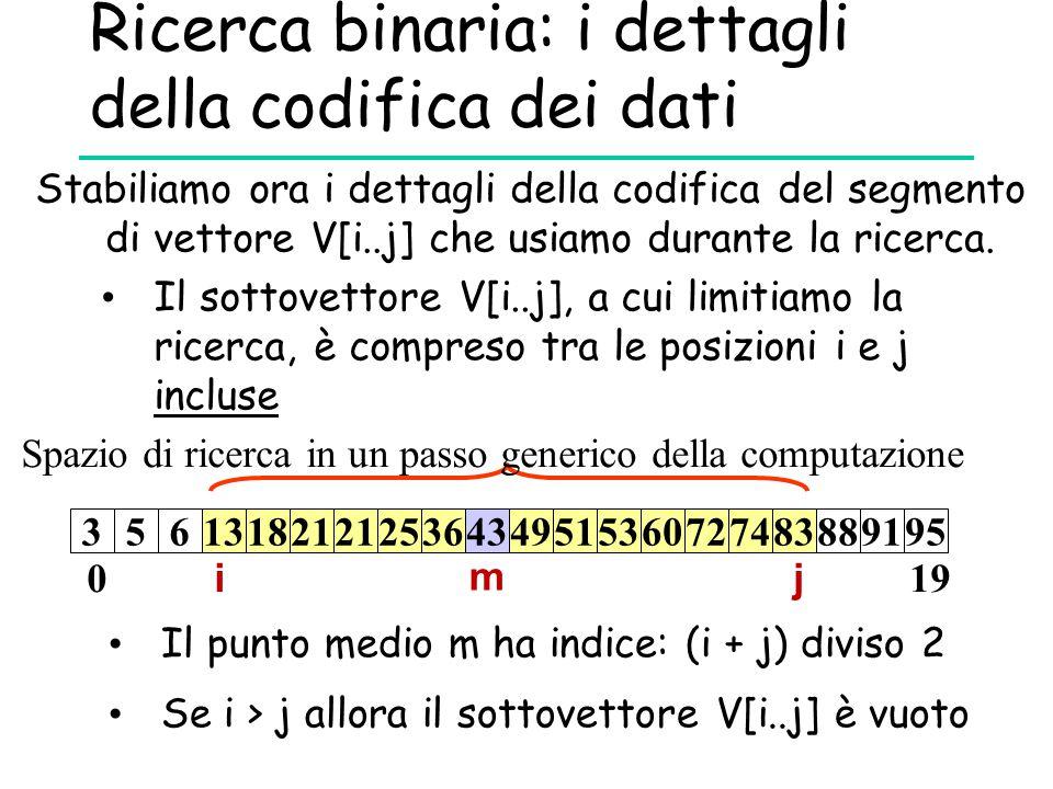 Ricerca binaria: i dettagli della codifica dei dati