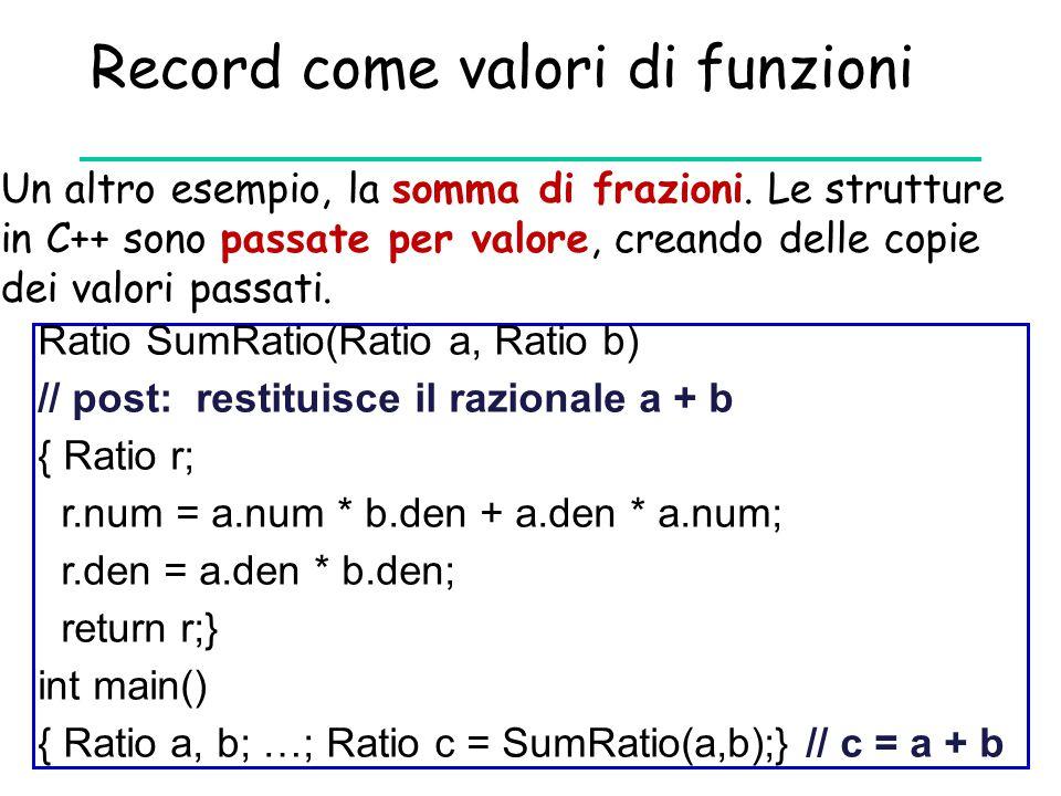 Record come valori di funzioni