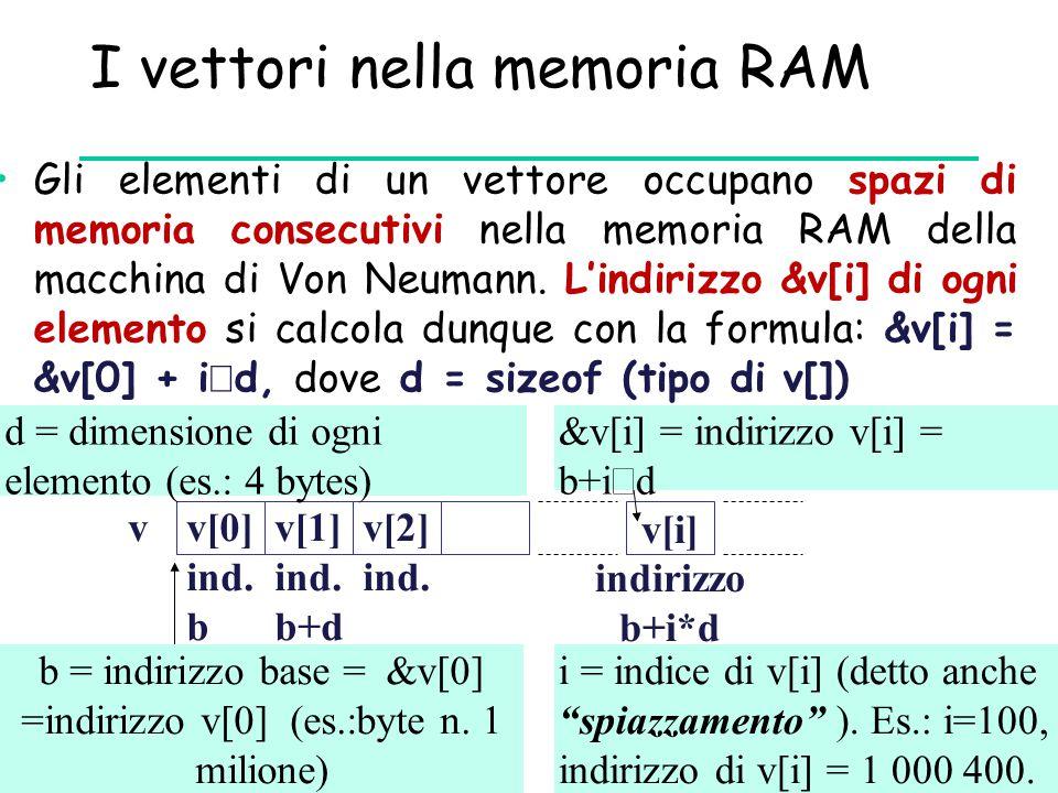 I vettori nella memoria RAM
