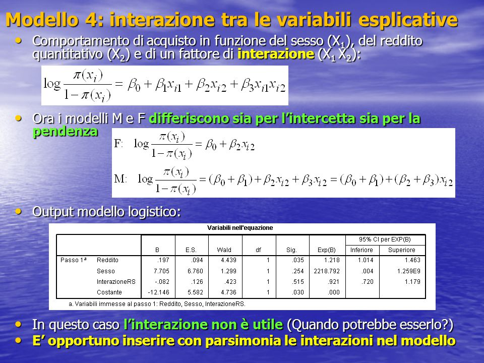 Modello 4: interazione tra le variabili esplicative