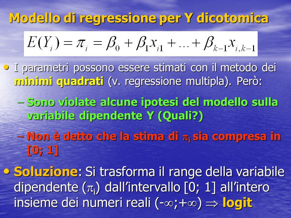 Modello di regressione per Y dicotomica