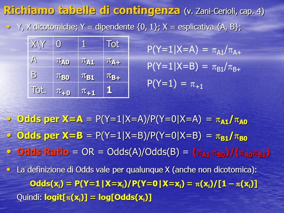 Richiamo tabelle di contingenza (v. Zani-Cerioli, cap. 4)