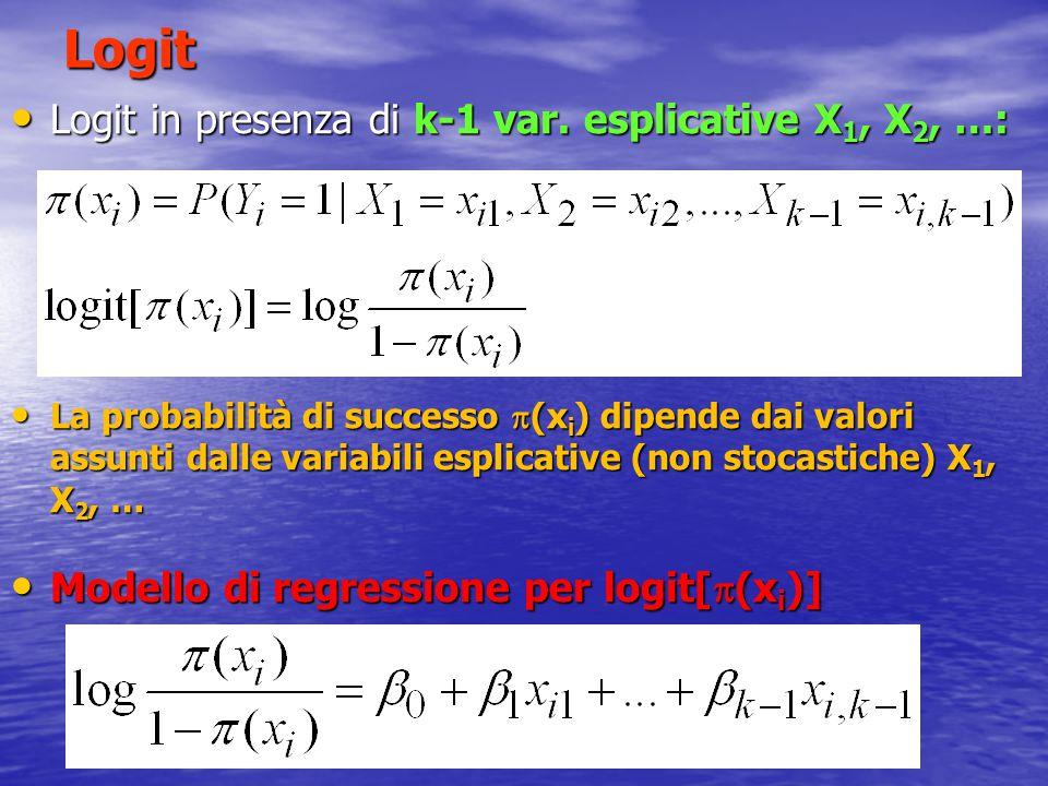 Logit Logit in presenza di k-1 var. esplicative X1, X2, …: