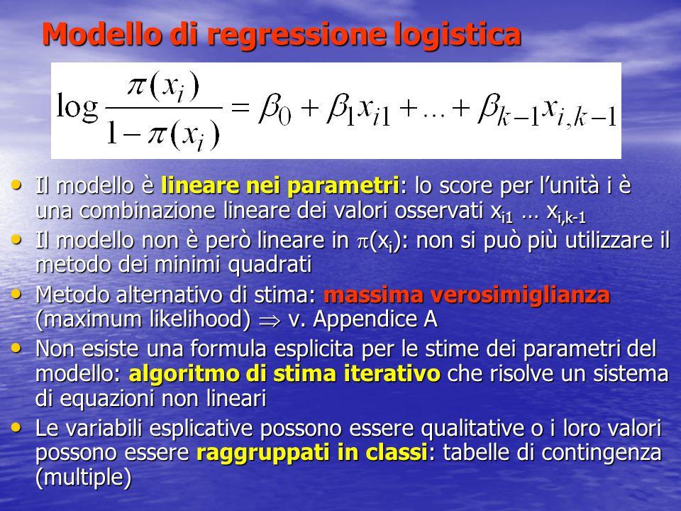 Modello di regressione logistica