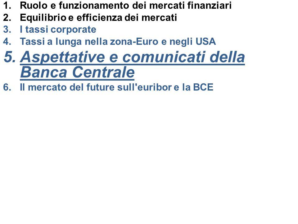 Aspettative e comunicati della Banca Centrale