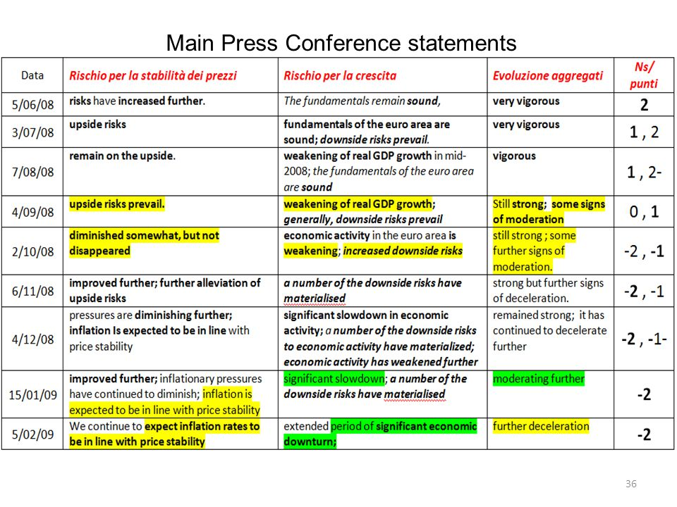 Main Press Conference statements