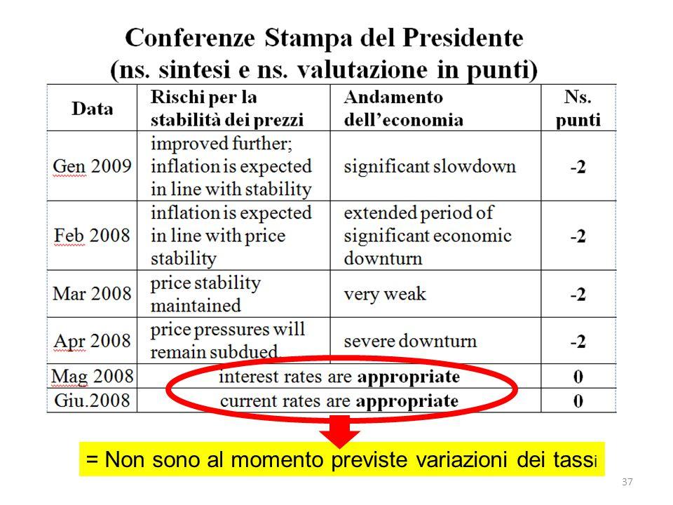 = Non sono al momento previste variazioni dei tassi