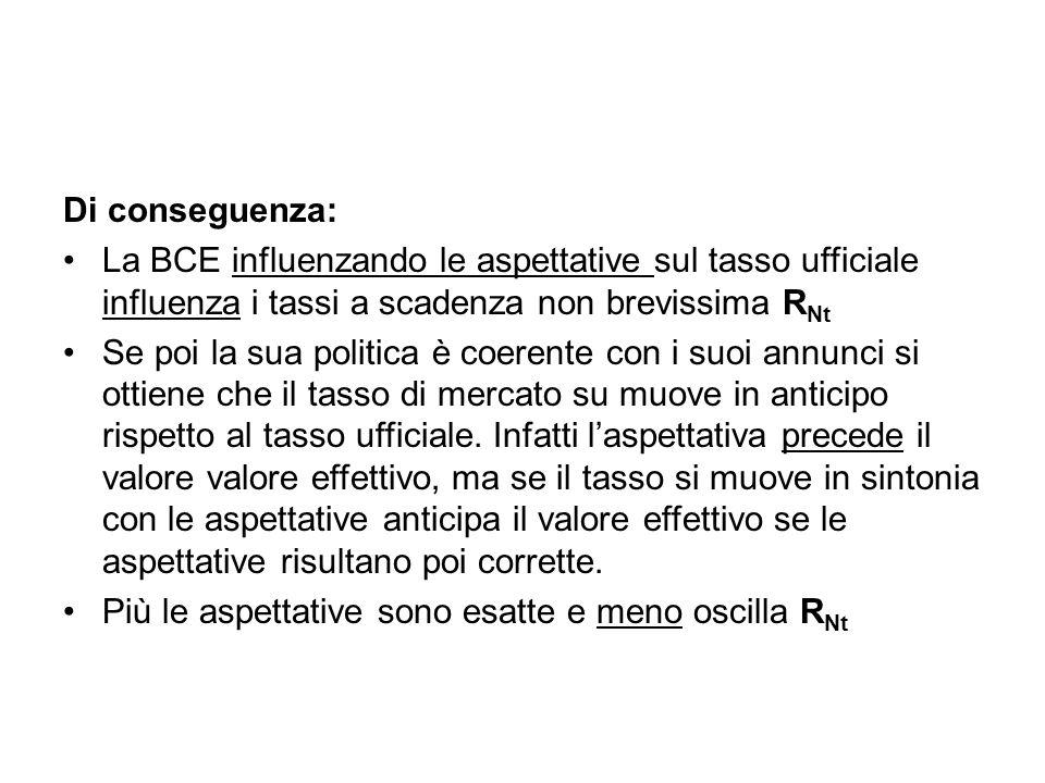 Di conseguenza: La BCE influenzando le aspettative sul tasso ufficiale influenza i tassi a scadenza non brevissima RNt.