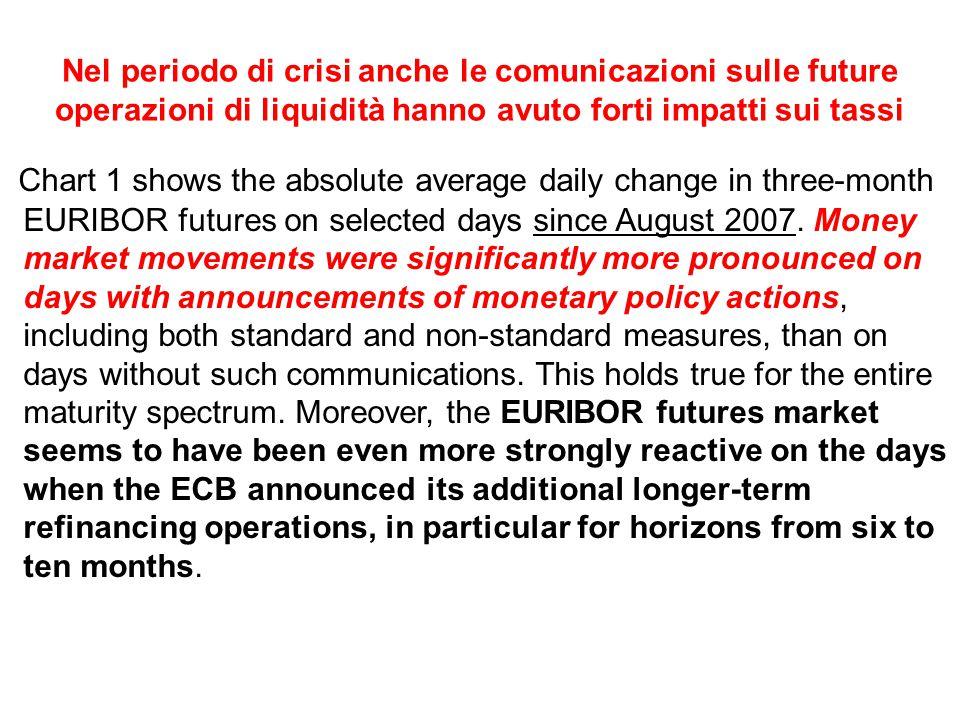 Nel periodo di crisi anche le comunicazioni sulle future operazioni di liquidità hanno avuto forti impatti sui tassi