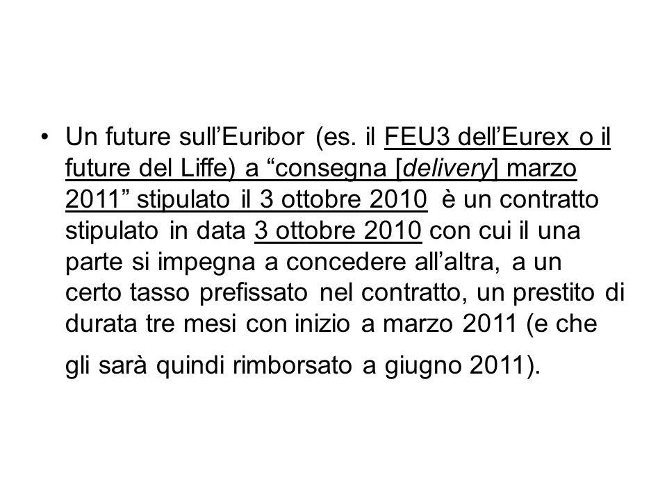 Un future sull'Euribor (es