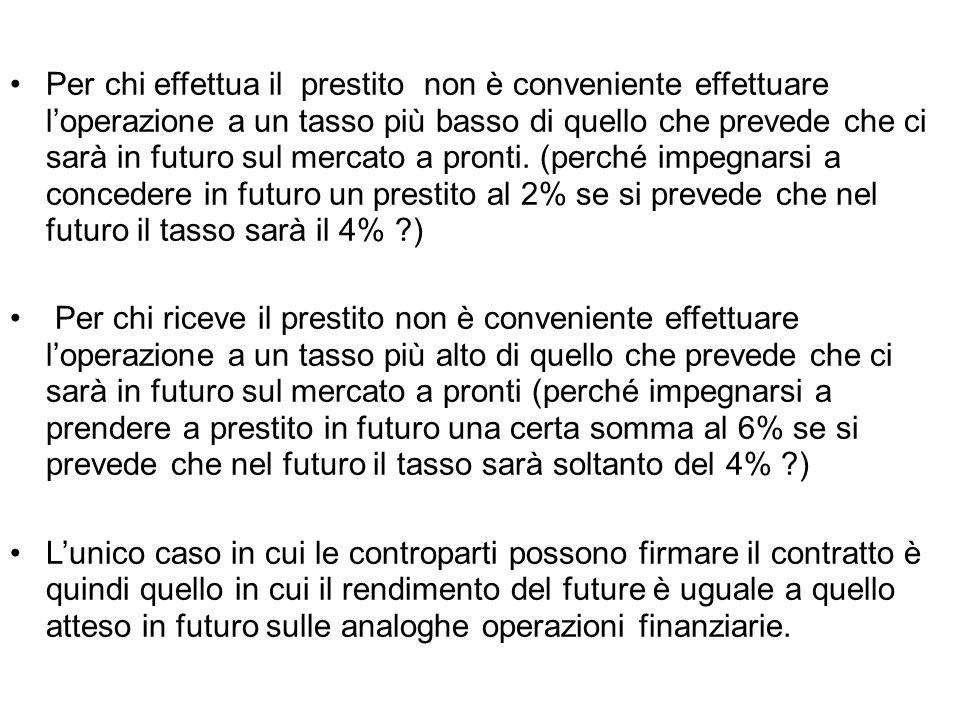 Per chi effettua il prestito non è conveniente effettuare l'operazione a un tasso più basso di quello che prevede che ci sarà in futuro sul mercato a pronti. (perché impegnarsi a concedere in futuro un prestito al 2% se si prevede che nel futuro il tasso sarà il 4% )