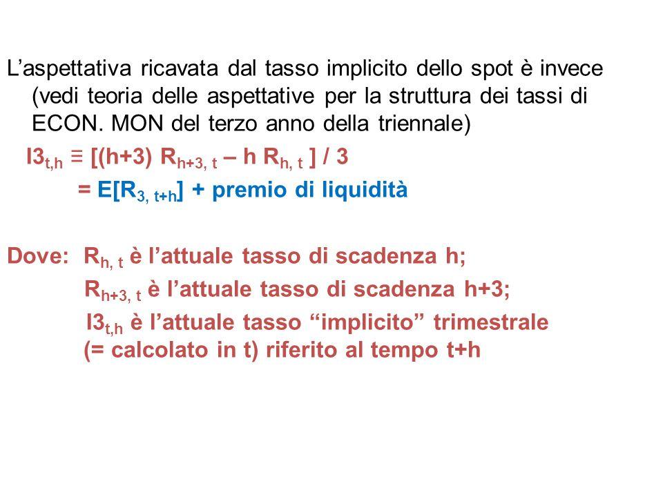 L'aspettativa ricavata dal tasso implicito dello spot è invece (vedi teoria delle aspettative per la struttura dei tassi di ECON.