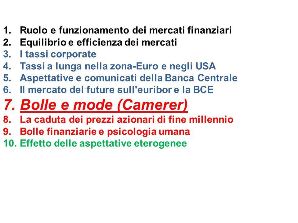 Bolle e mode (Camerer) Ruolo e funzionamento dei mercati finanziari