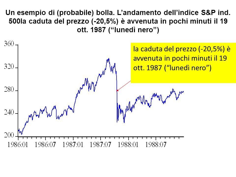 Un esempio di (probabile) bolla. L'andamento dell'indice S&P ind