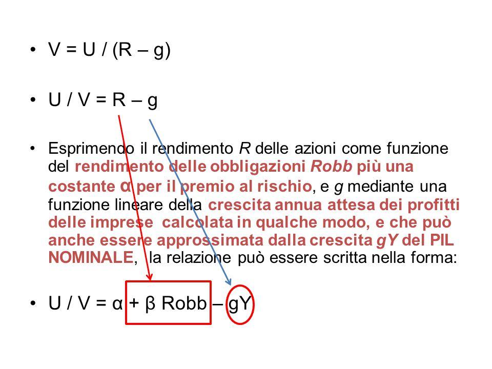 V = U / (R – g) U / V = R – g U / V = α + β Robb – gY