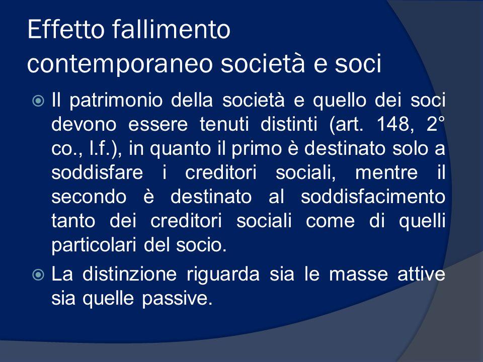 Effetto fallimento contemporaneo società e soci