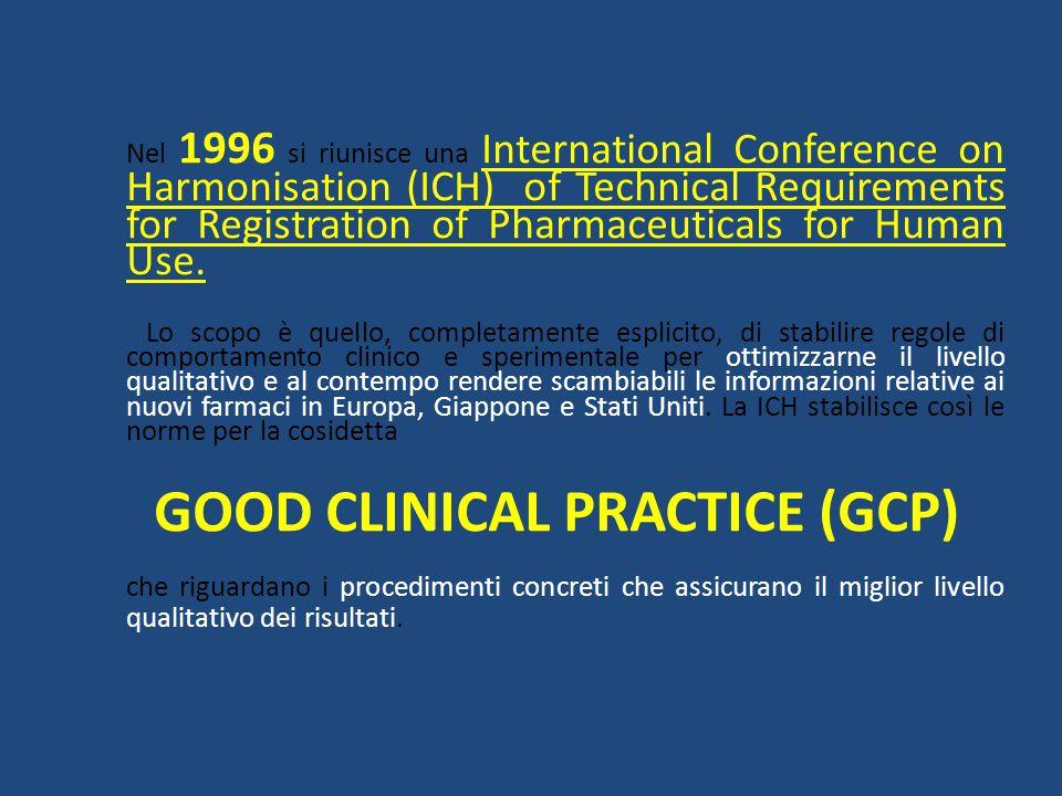 GOOD CLINICAL PRACTICE (GCP)
