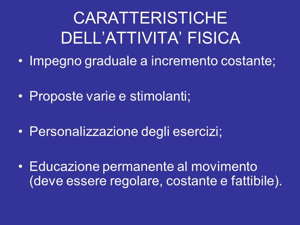 CARATTERISTICHE DELL'ATTIVITA' FISICA