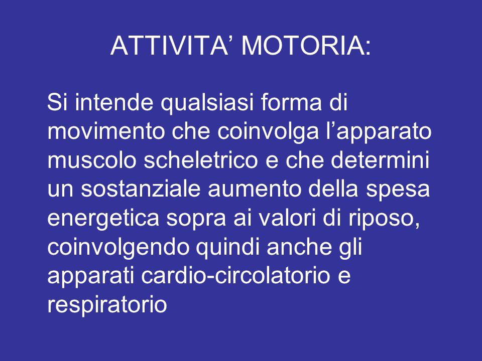 ATTIVITA' MOTORIA: