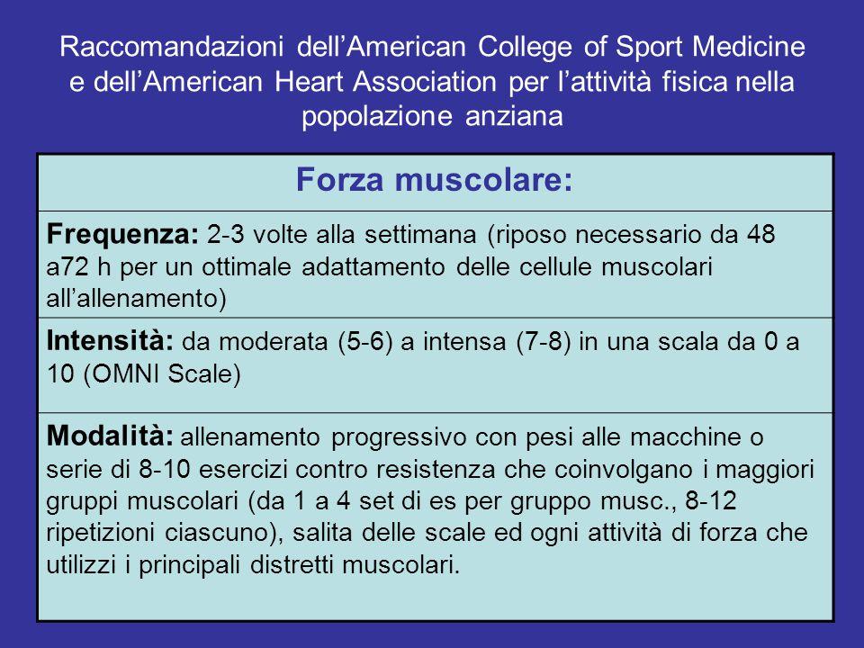 Raccomandazioni dell'American College of Sport Medicine e dell'American Heart Association per l'attività fisica nella popolazione anziana