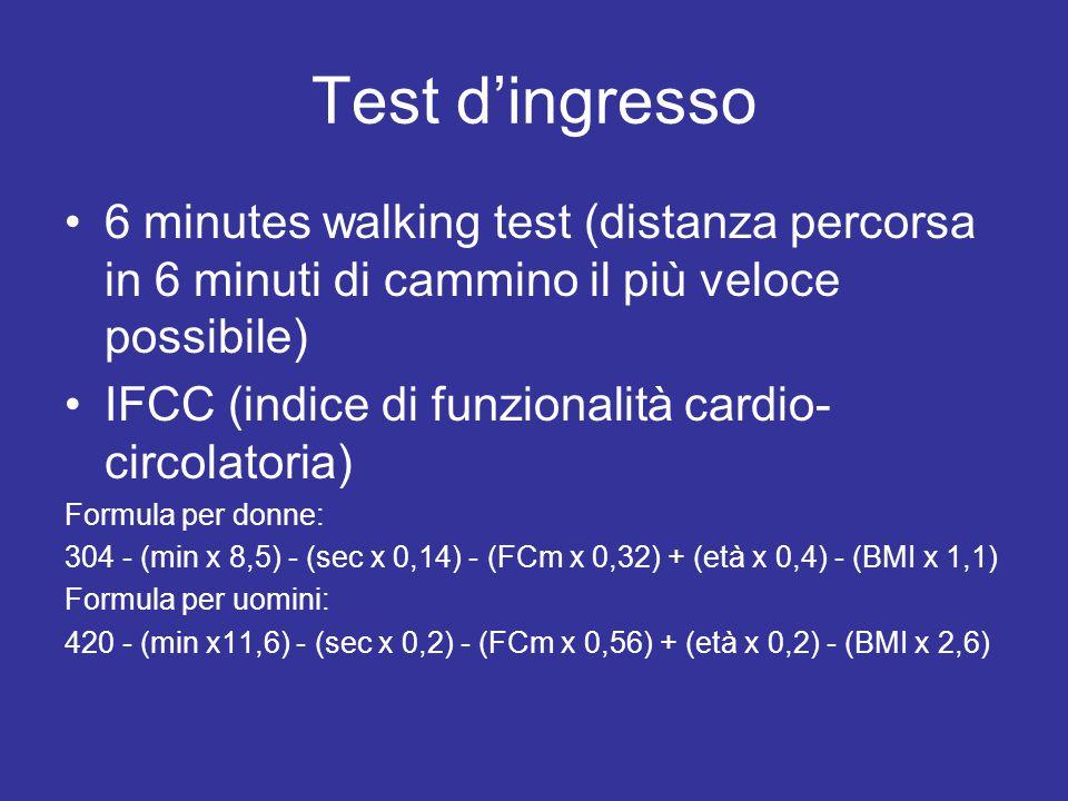 Test d'ingresso 6 minutes walking test (distanza percorsa in 6 minuti di cammino il più veloce possibile)