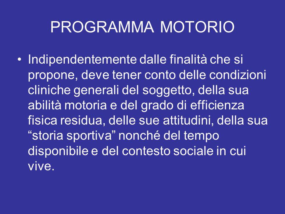 PROGRAMMA MOTORIO